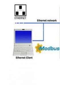 Modbus Poll 9.3.1 Crack With Premium Code Free Download